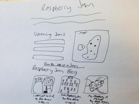 Twitter / Raspberry_Pi: Meeting the designer of our ... | Raspberry Pi | Scoop.it