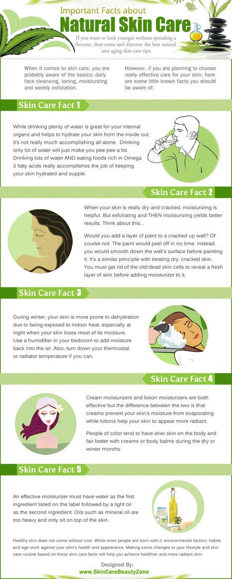 Natural Skin Care [INFOGRAPHIC] | radiationshields | Scoop.it
