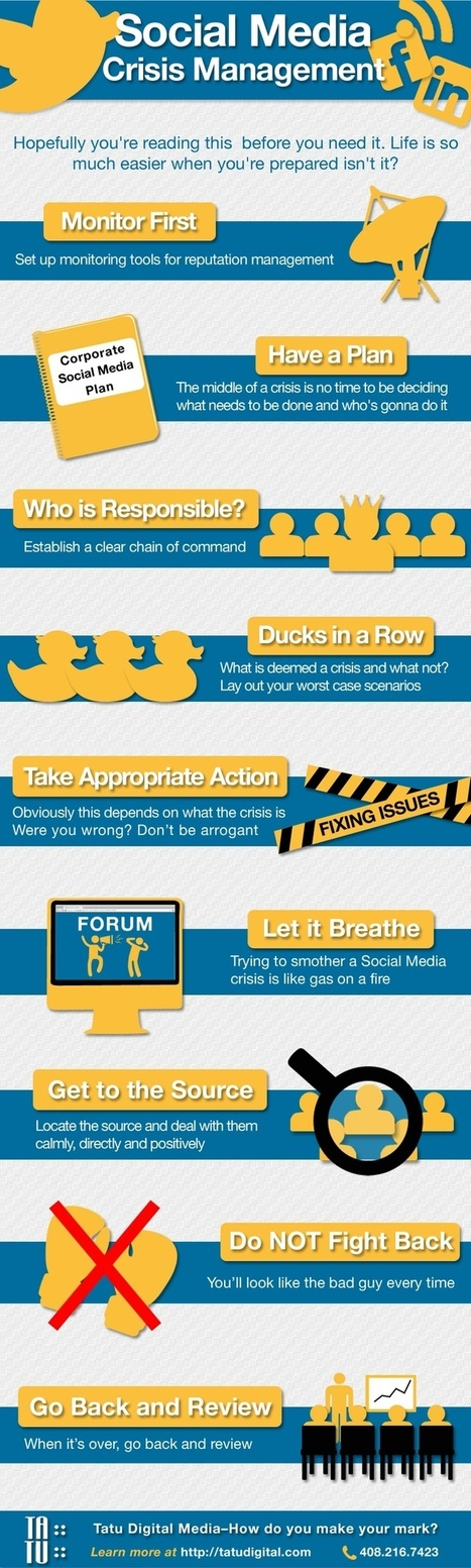 How To Manage A Social Media Crisis – (Infographic) | Wallet Digital - Social Media, Business & Technology | Scoop.it