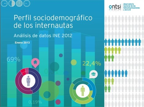 Perfil sociodemográfico de los internautas españoles [INFORME] - Zona Seo | SEO, Social Media, SEM | Scoop.it