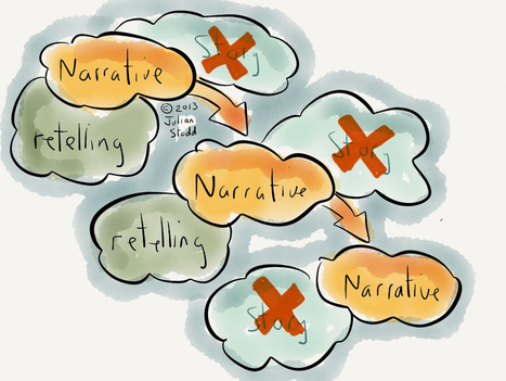 Storytelling in Social Leadership - a first draft   Social Media Director   Scoop.it