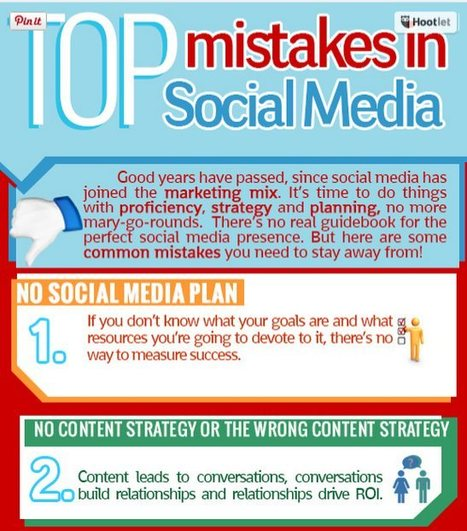 12 Common Mistakes that are Ruining Your Social Media Marketing Strategy | Public Relations & Social Media Insight | Scoop.it