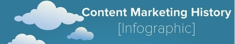 Content Marketing History [Infographic] - Business 2 Community | Digital-News on Scoop.it today | Scoop.it