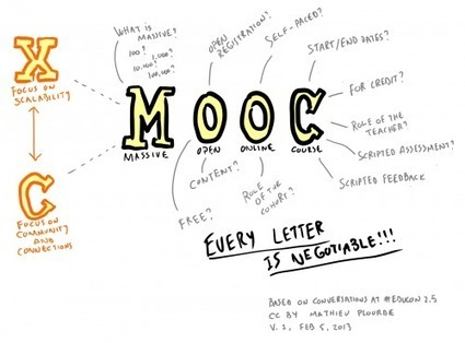 MOOC, COOC, SPOC, quelles définitions ? | MOOCs Massive Open Online Courses | Scoop.it
