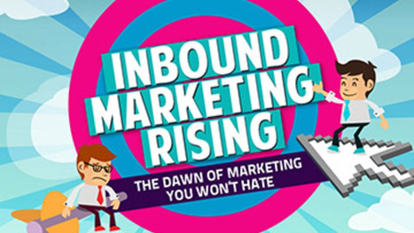 Cos'è l'inbound marketing?   Comunicazione e Informatica   Scoop.it