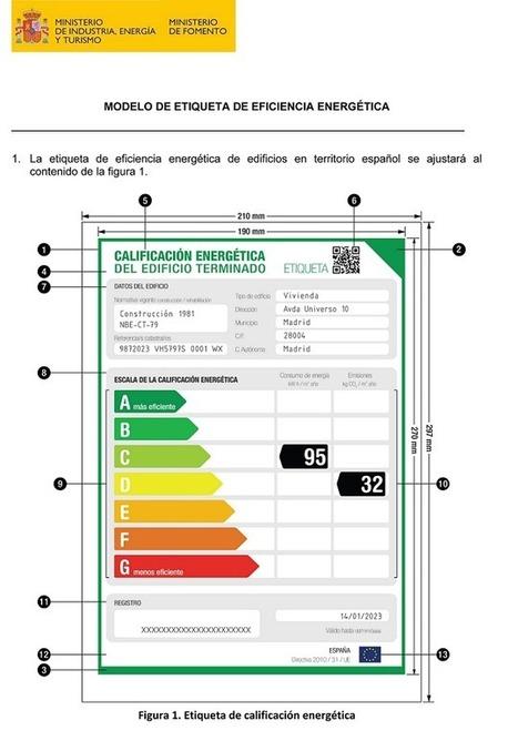 La Etiqueta Energética | Energy Label | Scoop.it