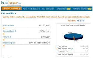 How to calculate EMI for HDFC Personal Loans   Personal Finances   Scoop.it