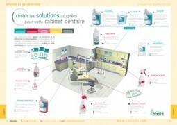 Hygiène et désinfection – La Stérilisation médicale | La Stérilisation Médicale | Scoop.it