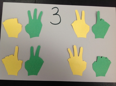 How Can We Help Kindergarteners and First Graders Understand Composing and Decomposing Numbers Using Their Hands? - Part One | Education | Scoop.it