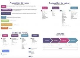 Self Data : quels impacts pour le modèle de revenus des détenteurs? | Nouveaux paradigmes | Scoop.it