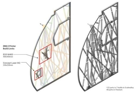 Airbus starts 3D printing airplane cabin partition that mimics cells and bones' structure | Biomimétisme, Biomimicry, Bioinspired innovation | Scoop.it