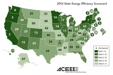 Massachusetts Tops California As Most Energy Efficient State | Strengthening Brand America | Scoop.it