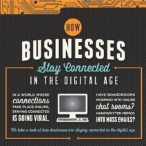How Businesses Stay Connected in the Digital Age   Visual.ly   Digital Collaboration and the 21st C.   Scoop.it