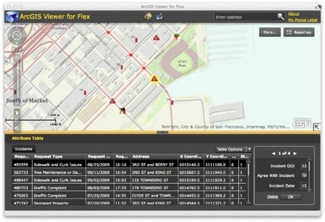 ArcGIS 3.1 for Flex Released   ArcGIS Resources   ArcGIS Geography   Scoop.it