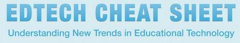 Ed-Tech Cheat Sheet [INFOGRAPHIC] | LearnDash | STEM Education | Scoop.it
