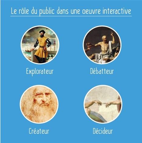 L'engagement du public : le graal de la création nouveaux médias — Interactivité & Transmedia | Social media for knowledge dissemination | Scoop.it
