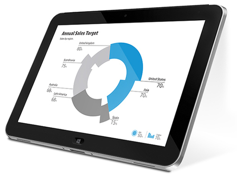 HP rethinks big data strategy with more personalized options | Analytics & CRO | Scoop.it