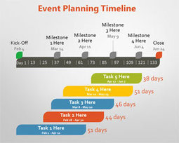 Event Planning PowerPoint Timeline | Free Powerpoint Templates | special events | Scoop.it