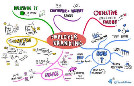 ¿Cómo abordar el #EmployerBranding? | #socialmedia #rrss #economia | Scoop.it