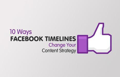 10 Ways Facebook Timelines Change Your Content Strategy ... | Effective Inbound marketing practices | Contentology | Scoop.it