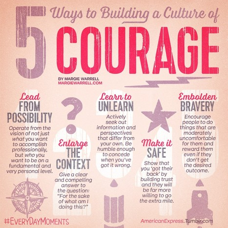 Culture Of Courage: Creating A Culture That Breeds Bravery [Infographic] | Montessori Education | Scoop.it