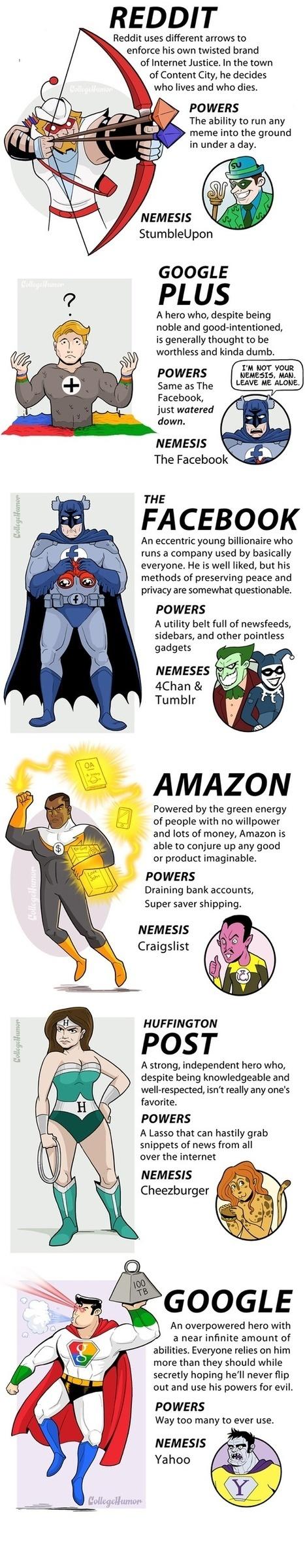 Social media as super heroes Infographic | Social Mercor | Scoop.it