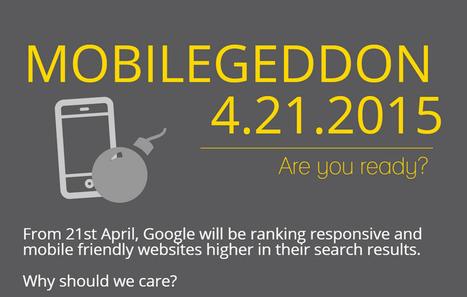 Mobilegeddon 4/21/2015 [Infographic]   Website Graphic Design, UI and UX   Scoop.it