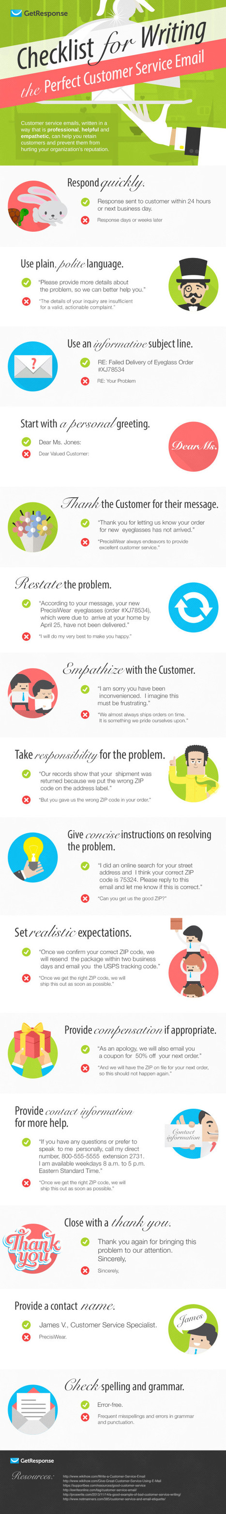 Writing the Perfect Customer Service Email #INFOGRAPHIC | Online Lead Generation Marketing | Scoop.it