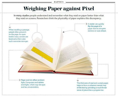 Scientific American: Why the Brain Prefers Paper | Artdictive Habits : Sustainable Lifestyle | Scoop.it