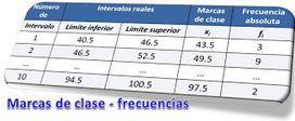 Matemáticas con Tecnología (TICs): Grouped data, absolute and relative frequency. | Tecnologías en educación | Scoop.it