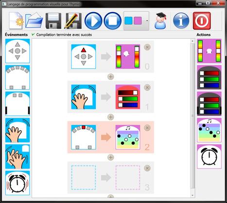 Code et robots : fiches pédagogiques pour BeeBot et Thymio | Programmation à l'Ecole - Mondes virtuels - Jeux sérieux | Scoop.it