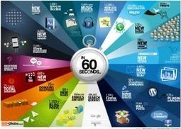 Chiffres de l'internet et du mobile - Janvier 2012 - #Arobasenet | Chiffres clés du numérique | Scoop.it