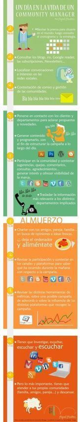 #Infografia: ¿Qué hace un Community Manager durante el día? | Yo Community Manager | Scoop.it