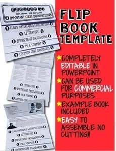 Editable Flip Book Template for Interactive Notebook - Commercial Use Allowed | Resources for Teachers | Scoop.it