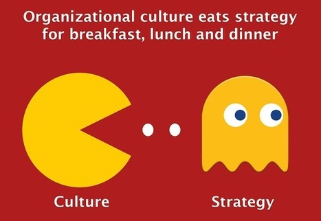 Organisational culture eats strategy for breakfast and dinner | Culture Dig | Scoop.it