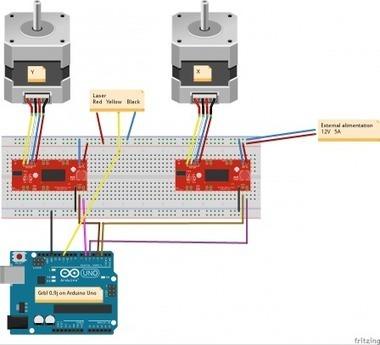 Transformer une découpeuse laser avec Arduino et Grbl - PAB's blog | Actualités de l'open source | Scoop.it