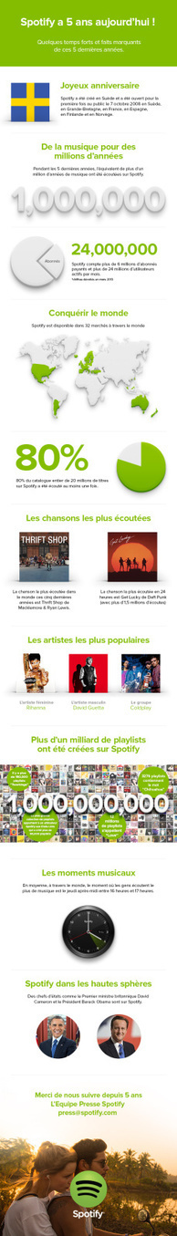Spotify fête ses 5 ans !   Scènes Vivantes & Cultures Mouvantes   Scoop.it