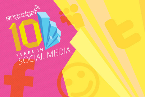 10 Years in Social Media - Engadget | Misc & MOOCs! | Scoop.it