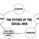 10 tendances en social media sur | Medias Sociaux : Analyses et comportements | Scoop.it