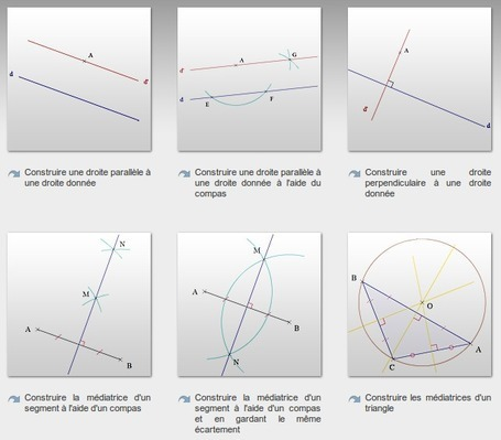 Constructions géométriques animées avec InstrumEnPoche | Moisson sur la toile: sélection à partager! | Scoop.it