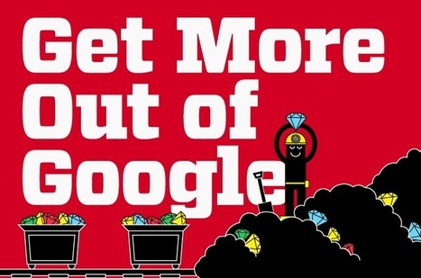 Infographic: Google Search Shortcuts and Parameters - Marketing Technology Blog | Social Enterprise E20: For Social Innovation, Bottom-up Communication & Side-to-Side Collaboration | Scoop.it