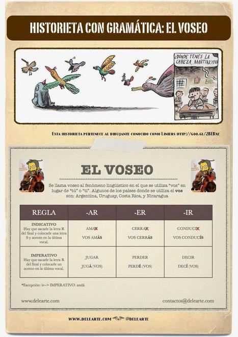 Aprender español con Delearte: Historieta con Gramática: El voseo (Nivel B1- Umbral) | Recursos ELE | Scoop.it