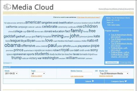 Media Cloud | Social media kitbag | Scoop.it