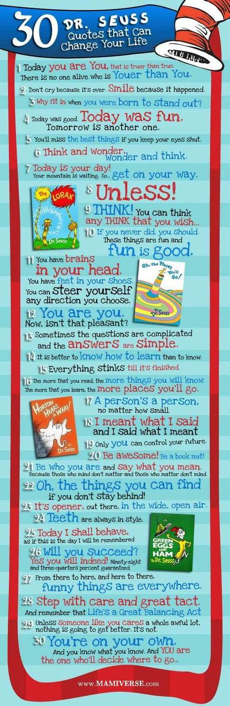 30 Dr. Seuss Quotes That Can Change Your Life | Image Motivational Quotes | Scoop.it