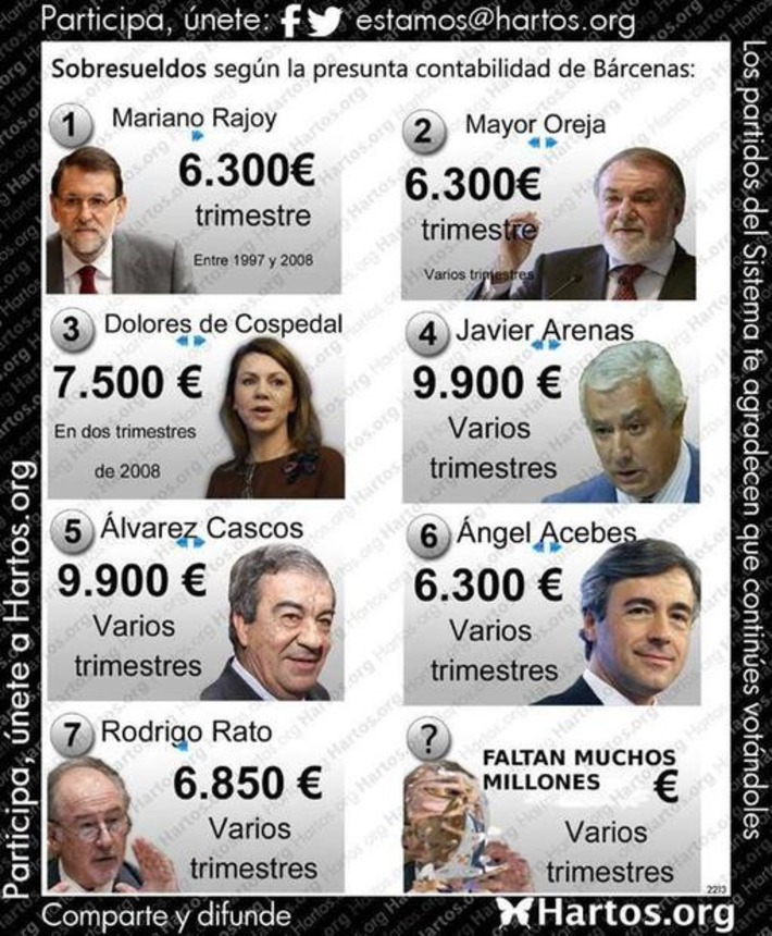 No Soy Del PP on Twitter | Partido Popular, una visión crítica | Scoop.it
