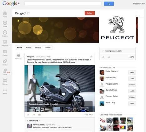 Diversification, Intégration et Nouvelles Ambitions pour Google+ | WebZine E-Commerce &  E-Marketing - Alexandre Kuhn | Scoop.it