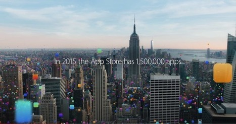 More than 100 billion apps downloaded on the AppStore   Create mobile apps   Scoop.it