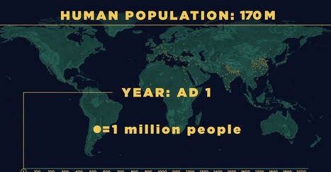 Watch humans go from a tiny group in Africa to 7 billion around the world, in 5 minutes | Historia | Scoop.it