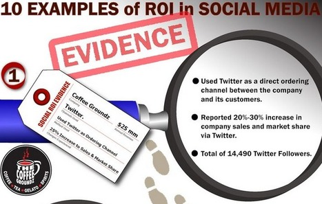 Proof That Social Media Marketing ROI Is Real [infographic] | Mobile Marketing Watch | SocialMoMojo Web | Scoop.it