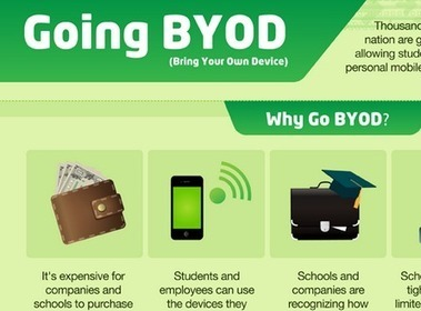Observatorio WeLearning: BYOD: el dispositivo móvil lo pones tú... | apps educativas android | Scoop.it